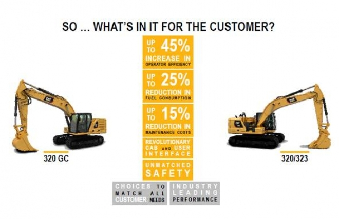 The next generation of Cat® Excavators !
